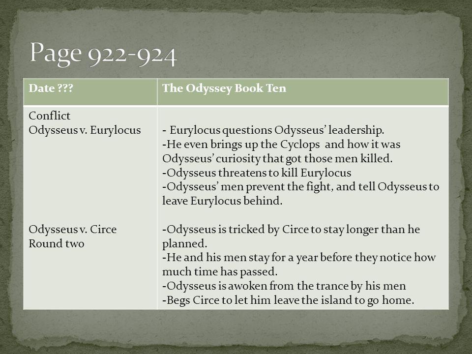 Date The Odyssey Book Ten Conflict Odysseus v. Eurylocus Odysseus v.