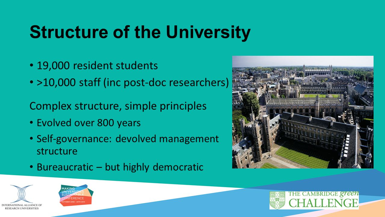 Structure of the University 19,000 resident students >10,000 staff (inc post-doc researchers) Complex structure, simple principles Evolved over 800 years Self-governance: devolved management structure Bureaucratic – but highly democratic