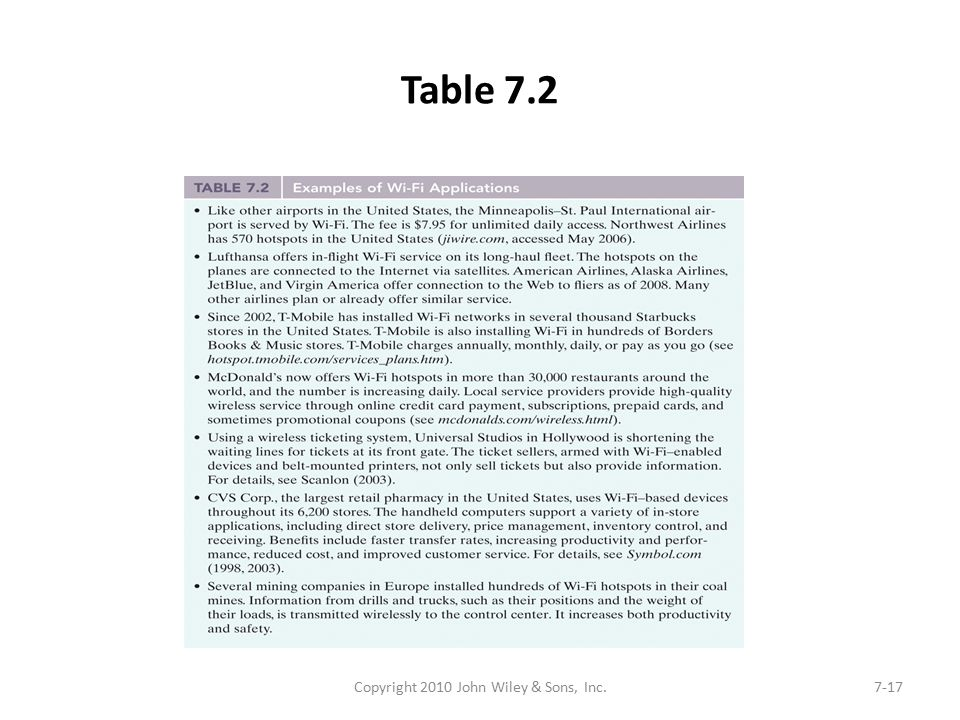 Table 7.2 Copyright 2010 John Wiley & Sons, Inc.7-17