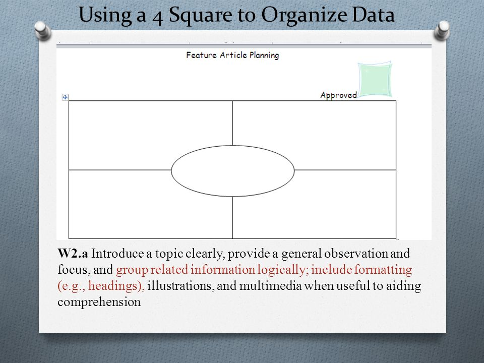 Using a 4 Square to Organize Data W2.a Introduce a topic clearly, provide a general observation and focus, and group related information logically; include formatting (e.g., headings), illustrations, and multimedia when useful to aiding comprehension