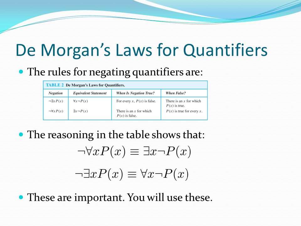 De Morgan's Laws for Quantifiers The rules for negating quantifiers are: The reasoning in the table shows that: These are important. You will use thes