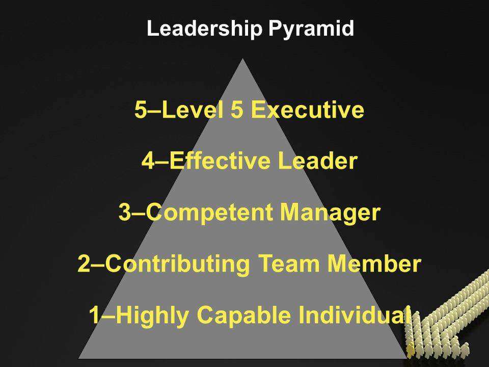 Leadership Pyramid 5–Level 5 Executive 4–Effective Leader 3–Competent Manager 2–Contributing Team Member 1–Highly Capable Individual