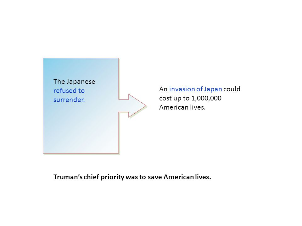 Truman's chief priority was to save American lives. An invasion of Japan could cost up to 1,000,000 American lives. The Japanese refused to surrender.