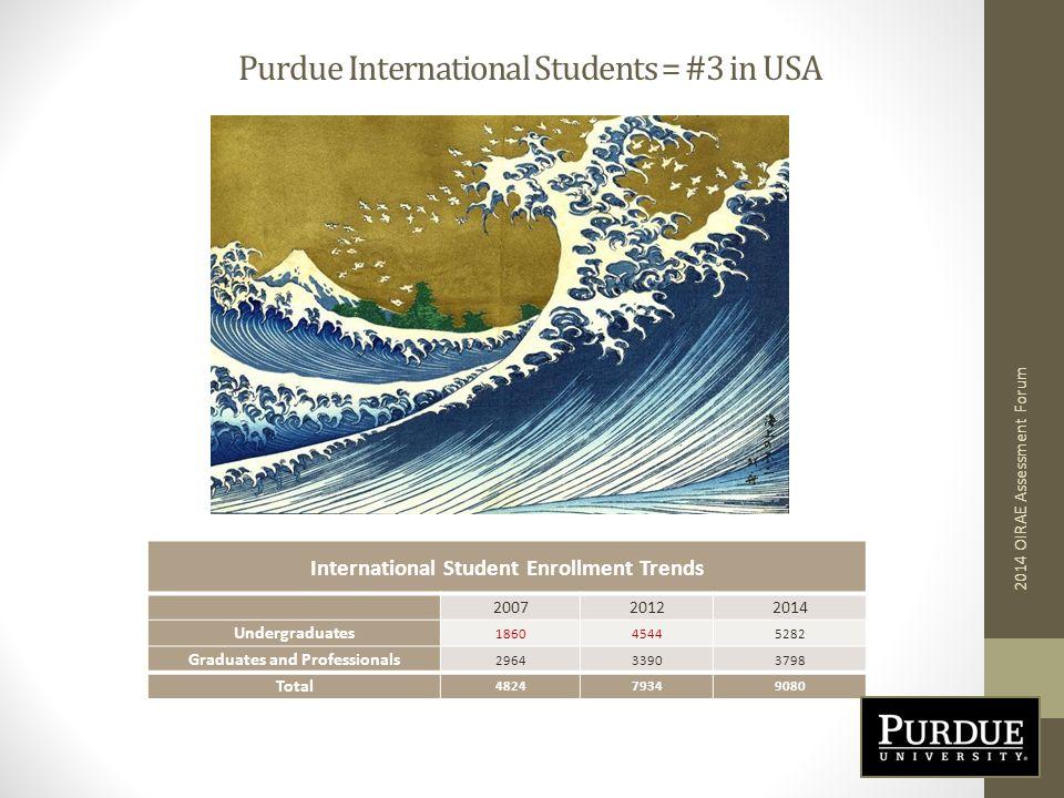 Purdue International Students = #3 in USA 2014 OIRAE Assessment Forum International Student Enrollment Trends 200720122014 Undergraduates 186045445282