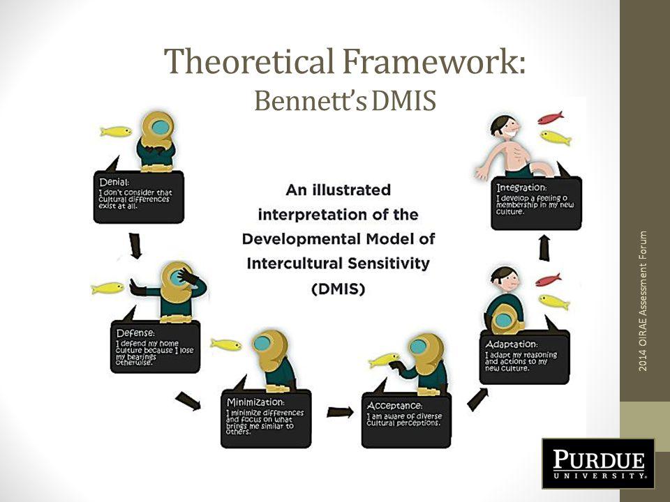 Theoretical Framework: Bennett's DMIS 2014 OIRAE Assessment Forum