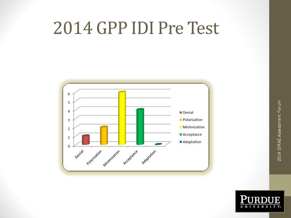 2014 GPP IDI Pre Test 2014 OIRAE Assessment Forum