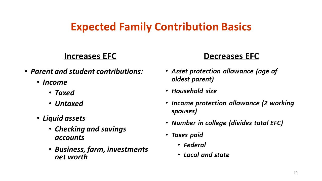 Expected Family Contribution Basics Increases EFC Parent and student contributions: Income Taxed Untaxed Liquid assets Checking and savings accounts B