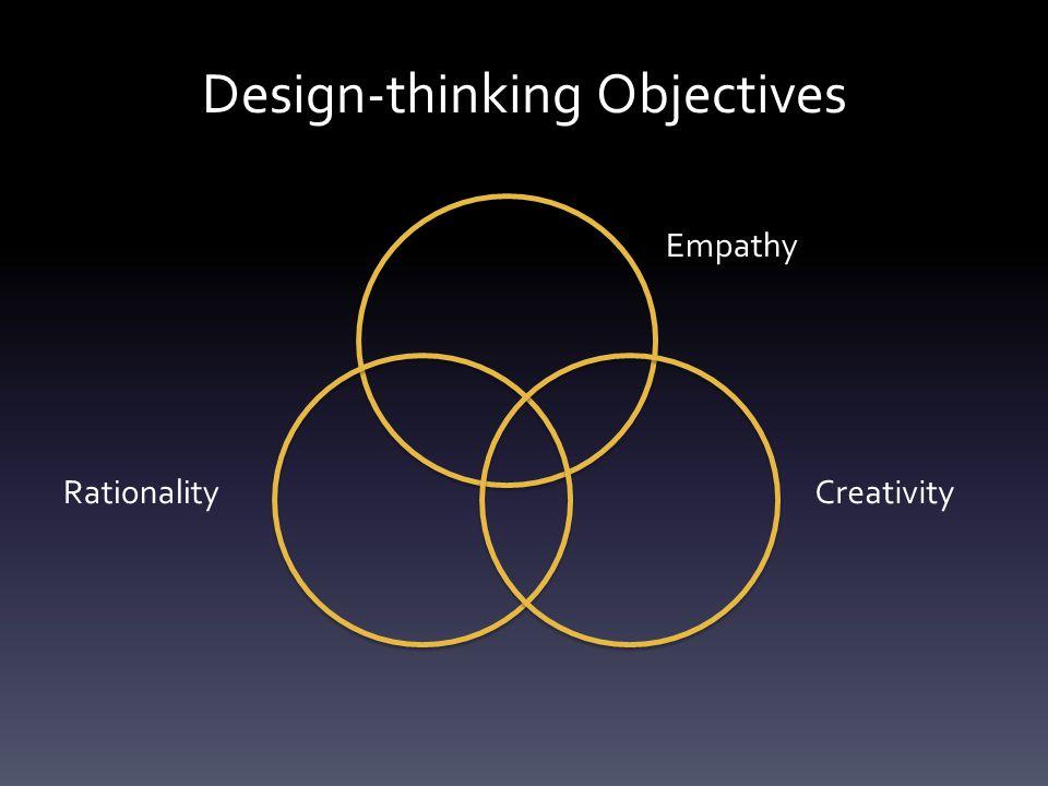Design-thinking Objectives Empathy RationalityCreativity