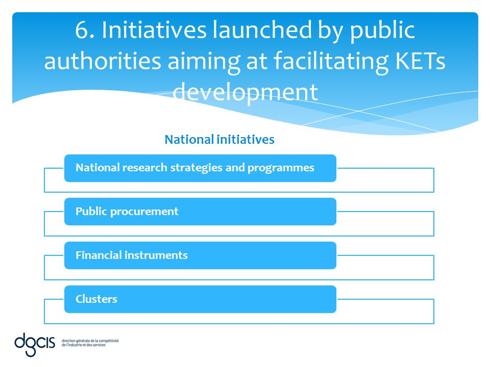 6. Initiatives launched by public authorities aiming at facilitating KETs development National research strategies and programmesPublic procurementFin