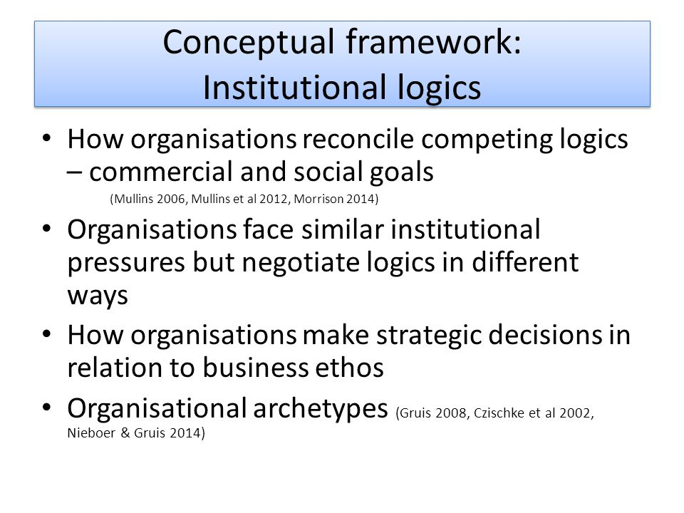 Conceptual framework: Institutional logics How organisations reconcile competing logics – commercial and social goals (Mullins 2006, Mullins et al 2012, Morrison 2014) Organisations face similar institutional pressures but negotiate logics in different ways How organisations make strategic decisions in relation to business ethos Organisational archetypes (Gruis 2008, Czischke et al 2002, Nieboer & Gruis 2014)