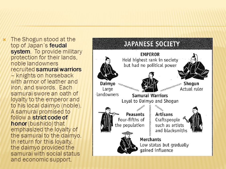  The Shogun stood at the top of Japan's feudal system. To provide military protection for their lands, noble landowners recruited samurai warriors –
