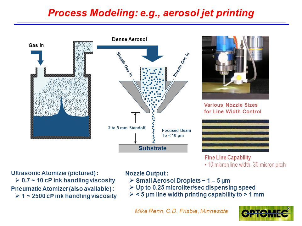 Process Modeling: e.g., aerosol jet printing Gas In Sheath Gas In Focused Beam To < 10 µm Dense Aerosol Substrate 2 to 5 mm Standoff Various Nozzle Sizes for Line Width Control Sheath Gas In Nozzle Output :  Small Aerosol Droplets ~ 1 – 5 µm  Up to 0.25 microliter/sec dispensing speed  1 mm Ultrasonic Atomizer (pictured) :  0.7 ~ 10 cP ink handling viscosity Pneumatic Atomizer (also available) :  1 ~ 2500 cP ink handling viscosity Fine Line Capability 10 micron line width, 30 micron pitch Mike Renn, C.D.