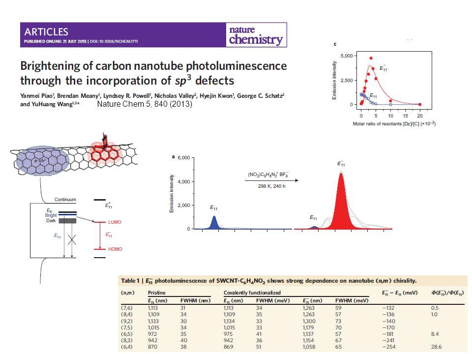 Nature Chem 5, 840 (2013)