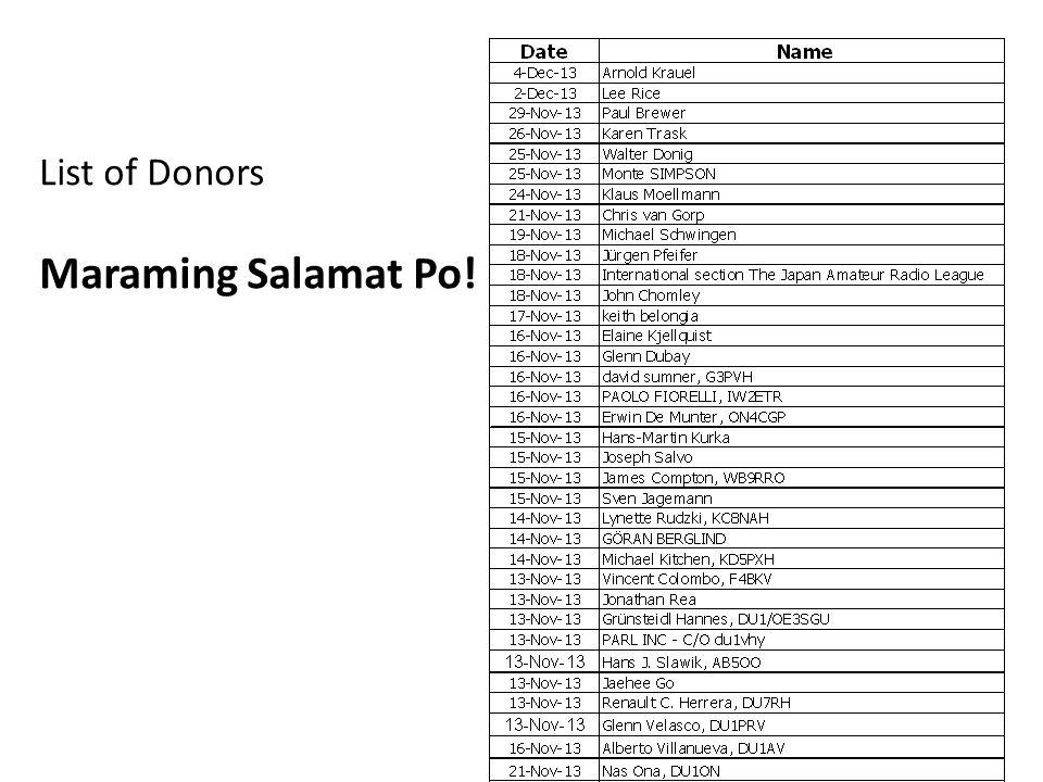 List of Donors Maraming Salamat Po!