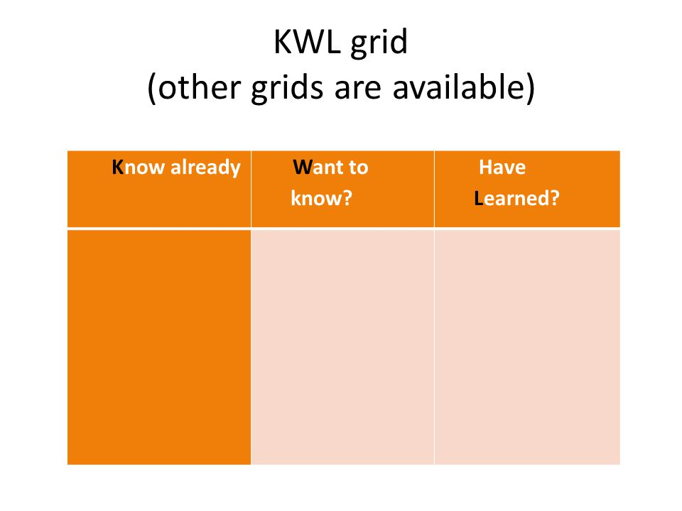 KWL grid (other grids are available) Know already Want to know Have Learned