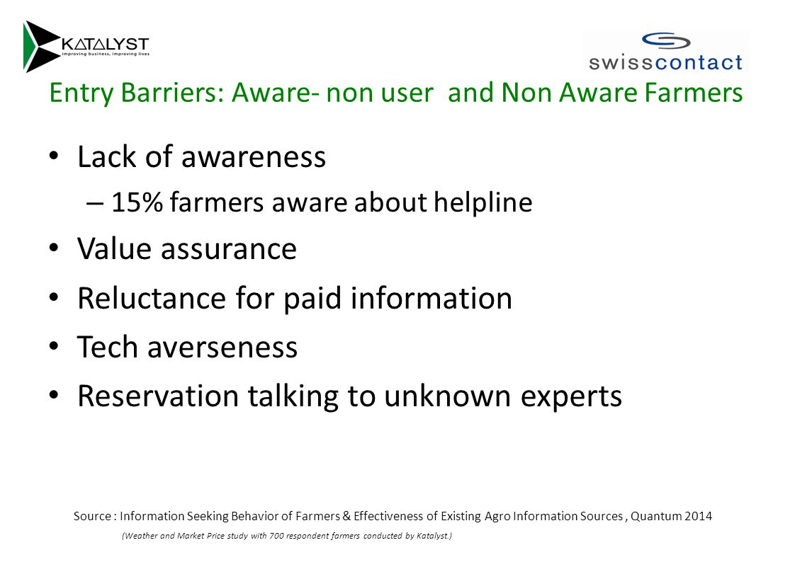 Entry Barriers: Aware- non user and Non Aware Farmers Lack of awareness – 15% farmers aware about helpline Value assurance Reluctance for paid information Tech averseness Reservation talking to unknown experts Source : Information Seeking Behavior of Farmers & Effectiveness of Existing Agro Information Sources, Quantum 2014 (Weather and Market Price study with 700 respondent farmers conducted by Katalyst.)