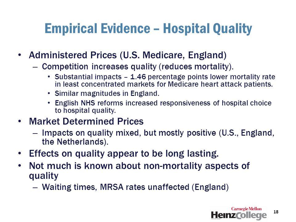 Empirical Evidence – Hospital Quality Administered Prices (U.S.