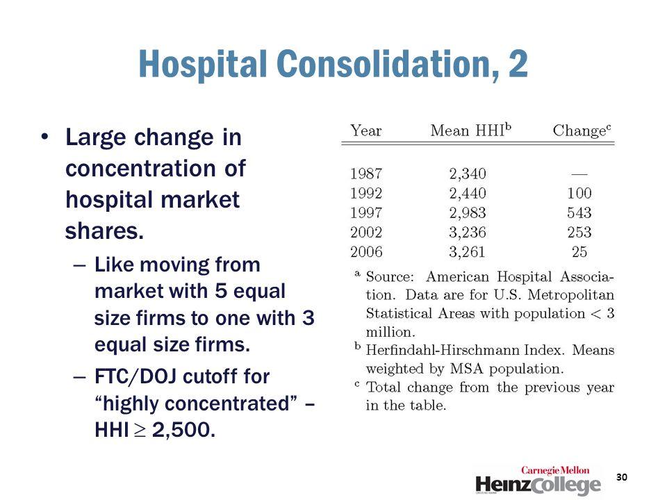 Hospital Consolidation, 2 Large change in concentration of hospital market shares.