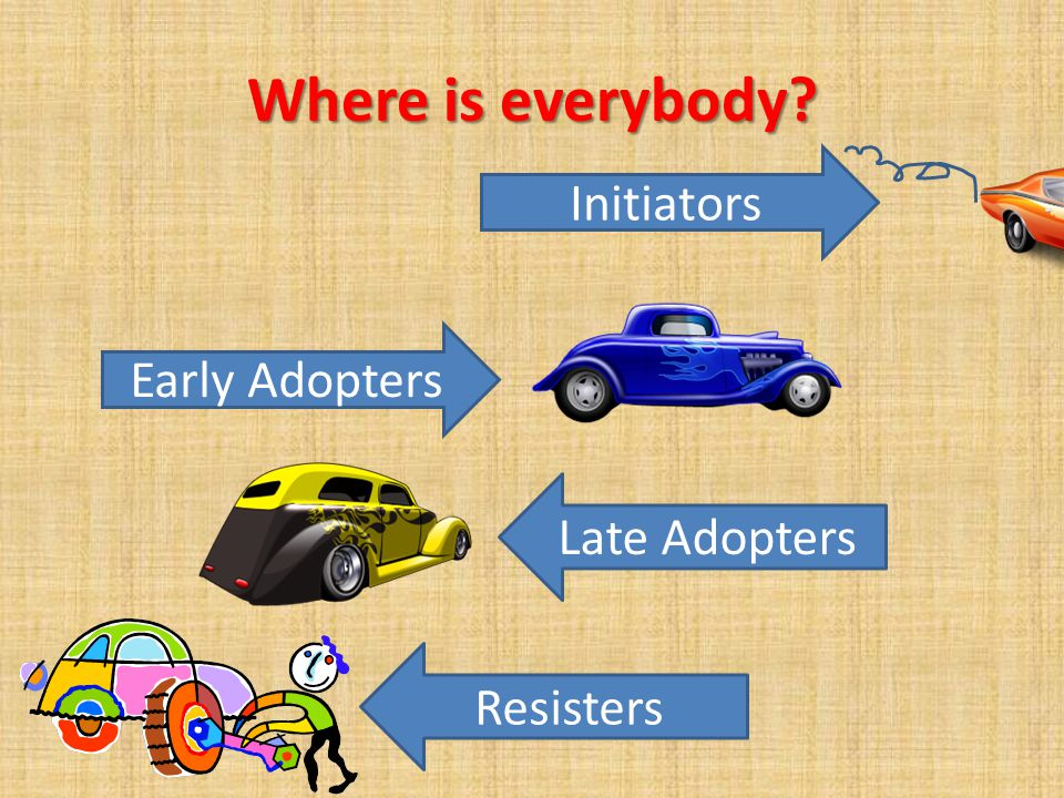 Where is everybody Initiators Early Adopters Late Adopters Resisters