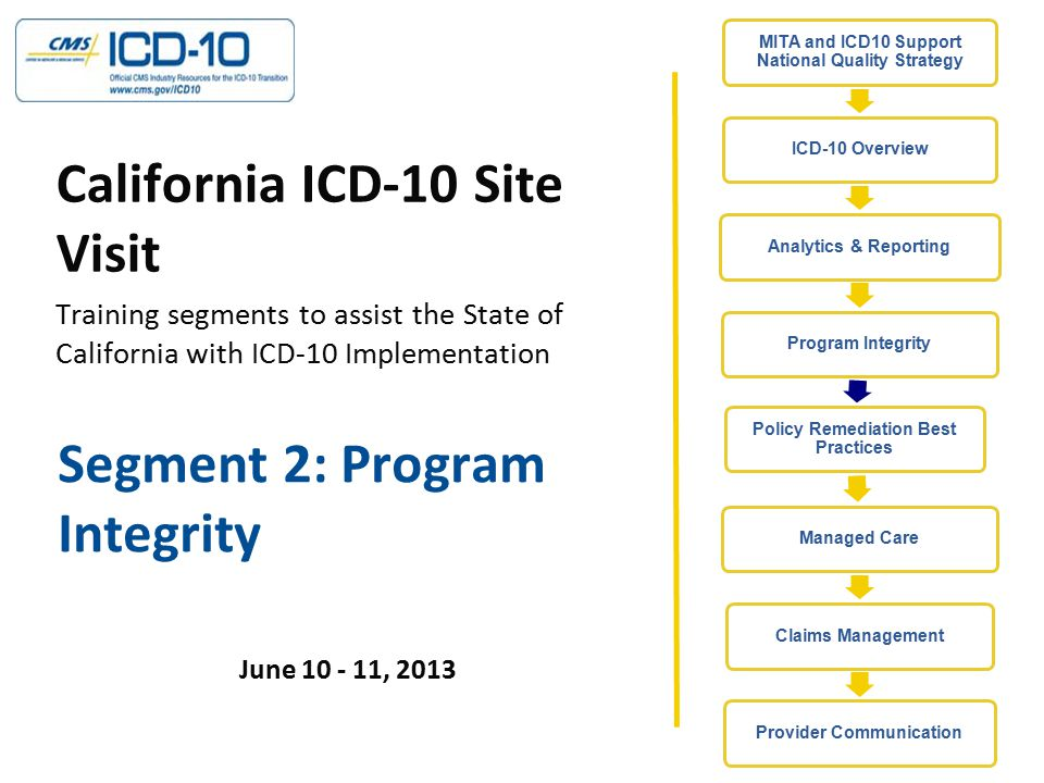 Segment 2: Program Integrity June 10 - 11, 2013 California ICD-10 Site Visit Training segments to assist the State of California with ICD-10 Implementation
