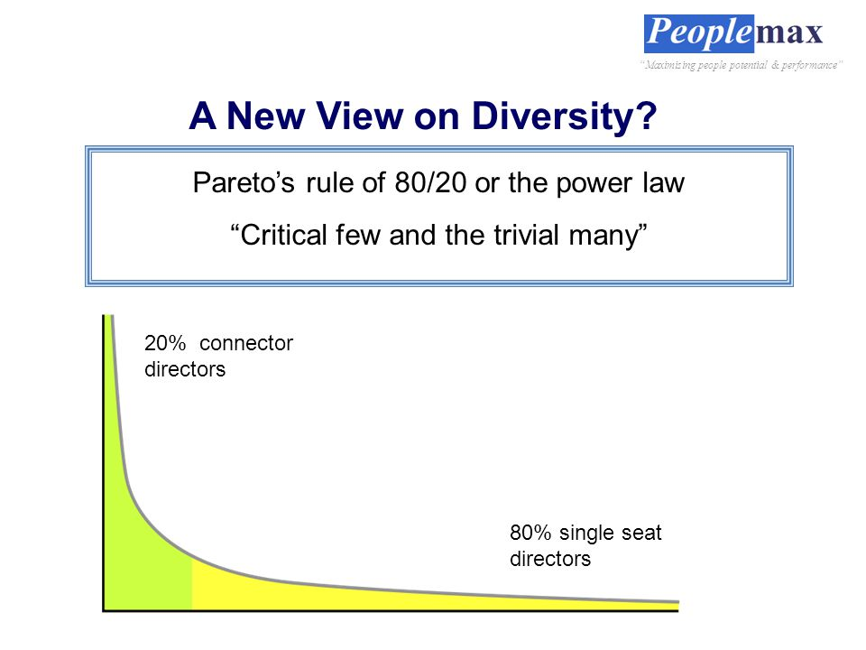 A New View on Diversity.