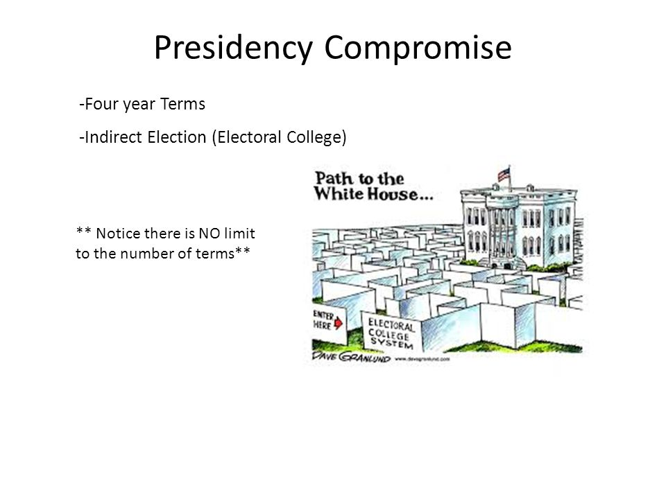 Presidency Compromise -Four year Terms -Indirect Election (Electoral College) ** Notice there is NO limit to the number of terms**