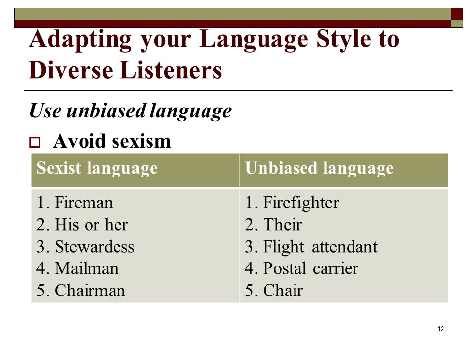 Adapting your Language Style to Diverse Listeners Use unbiased language  Avoid sexism Sexist languageUnbiased language 1.