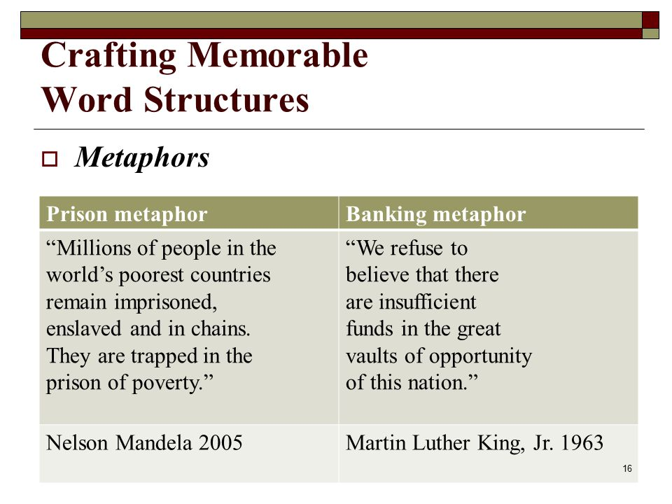 Crafting Memorable Word Structures  Metaphors Prison metaphorBanking metaphor Millions of people in the world's poorest countries remain imprisoned, enslaved and in chains.