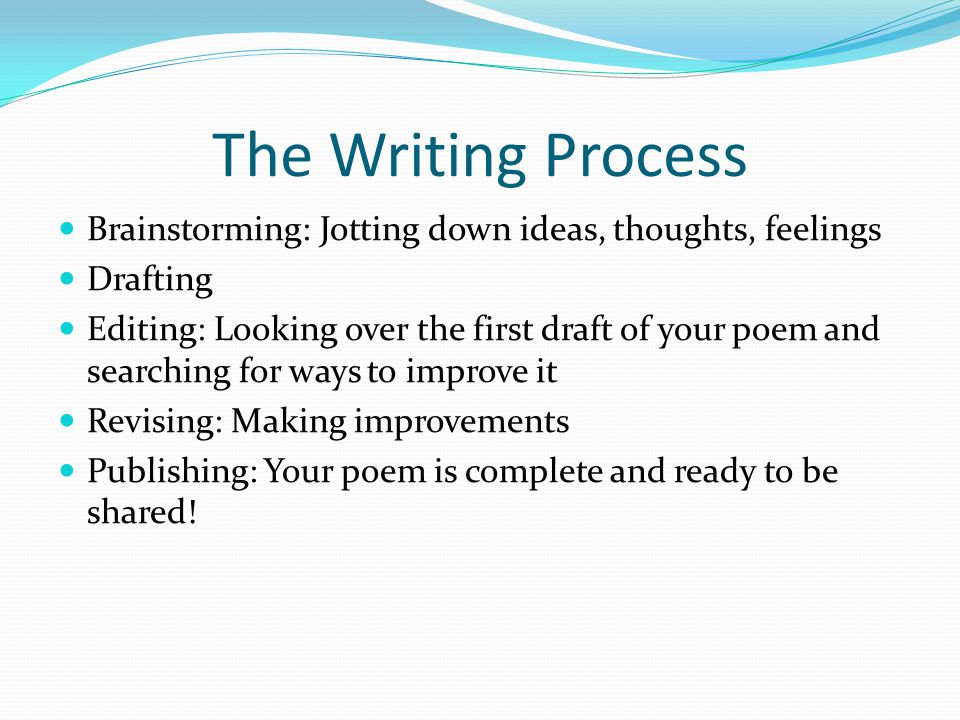 The Writing Process Brainstorming: Jotting down ideas, thoughts, feelings Drafting Editing: Looking over the first draft of your poem and searching for ways to improve it Revising: Making improvements Publishing: Your poem is complete and ready to be shared!