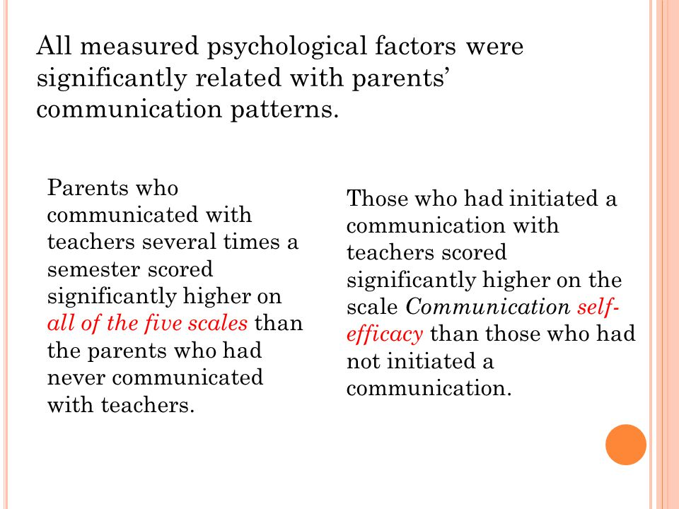 All measured psychological factors were significantly related with parents' communication patterns.