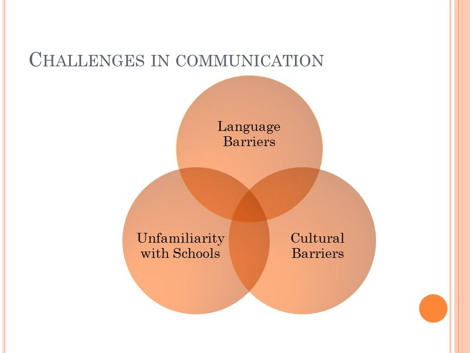 C HALLENGES IN COMMUNICATION Language Barriers Cultural Barriers Unfamiliarity with Schools