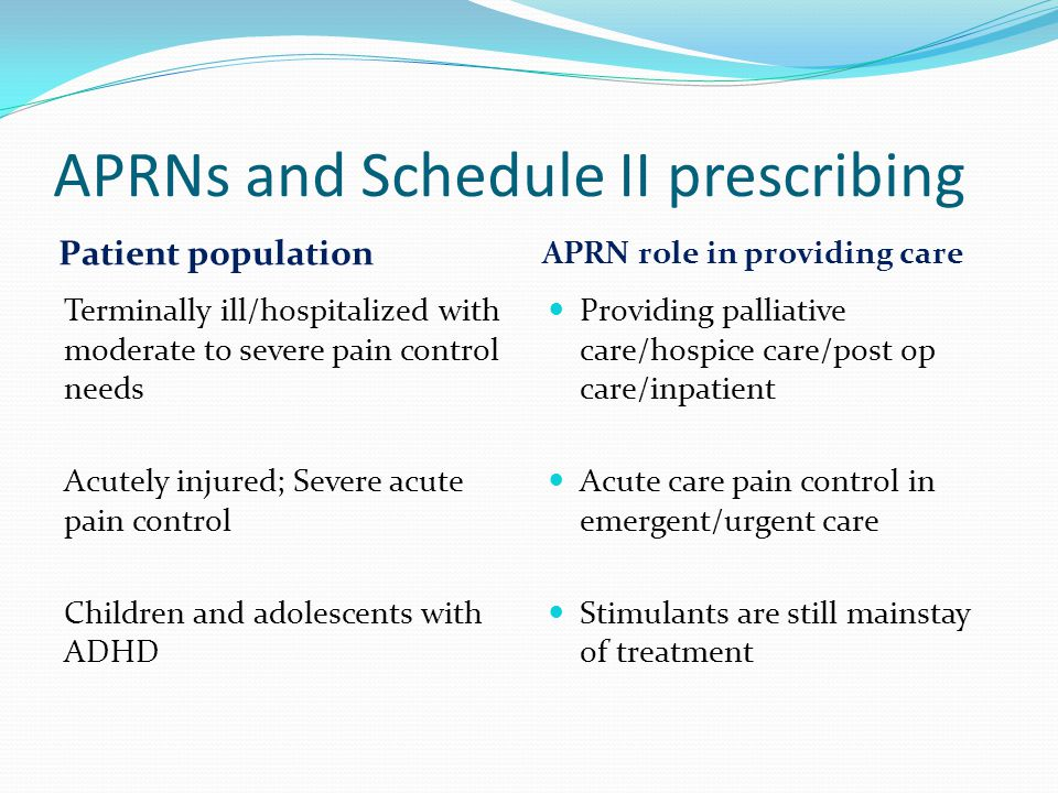 APRNs and Schedule II prescribing Patient population APRN role in providing care Terminally ill/hospitalized with moderate to severe pain control need