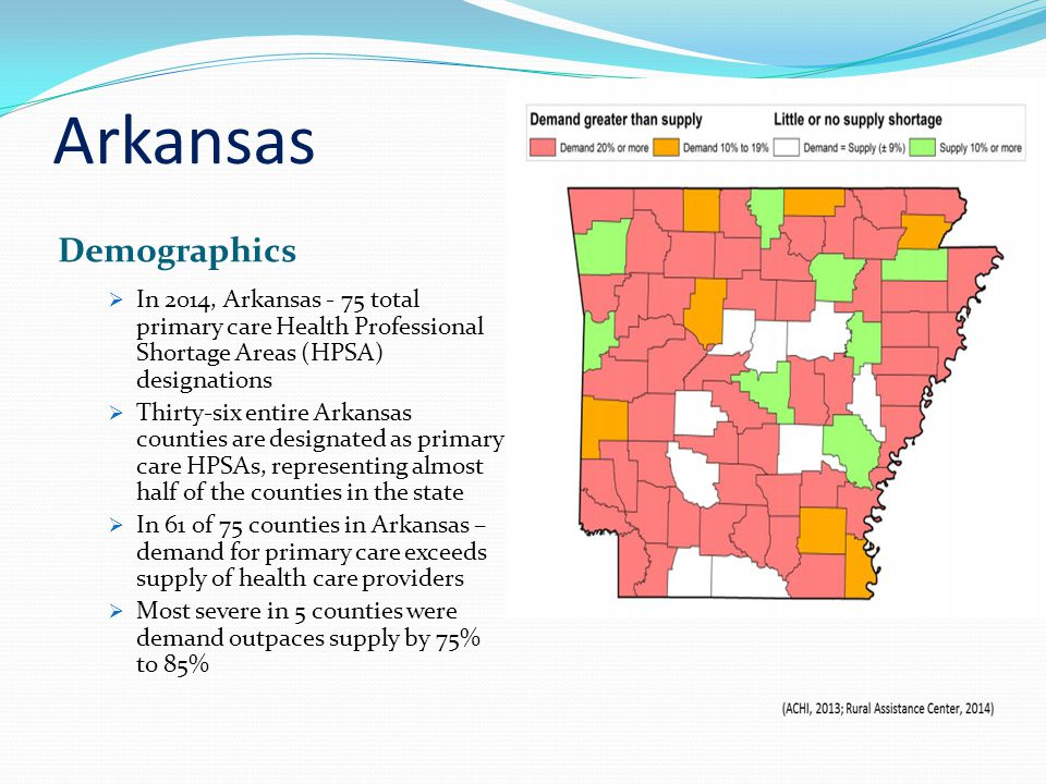Arkansas Demographics  In 2014, Arkansas - 75 total primary care Health Professional Shortage Areas (HPSA) designations  Thirty-six entire Arkansas