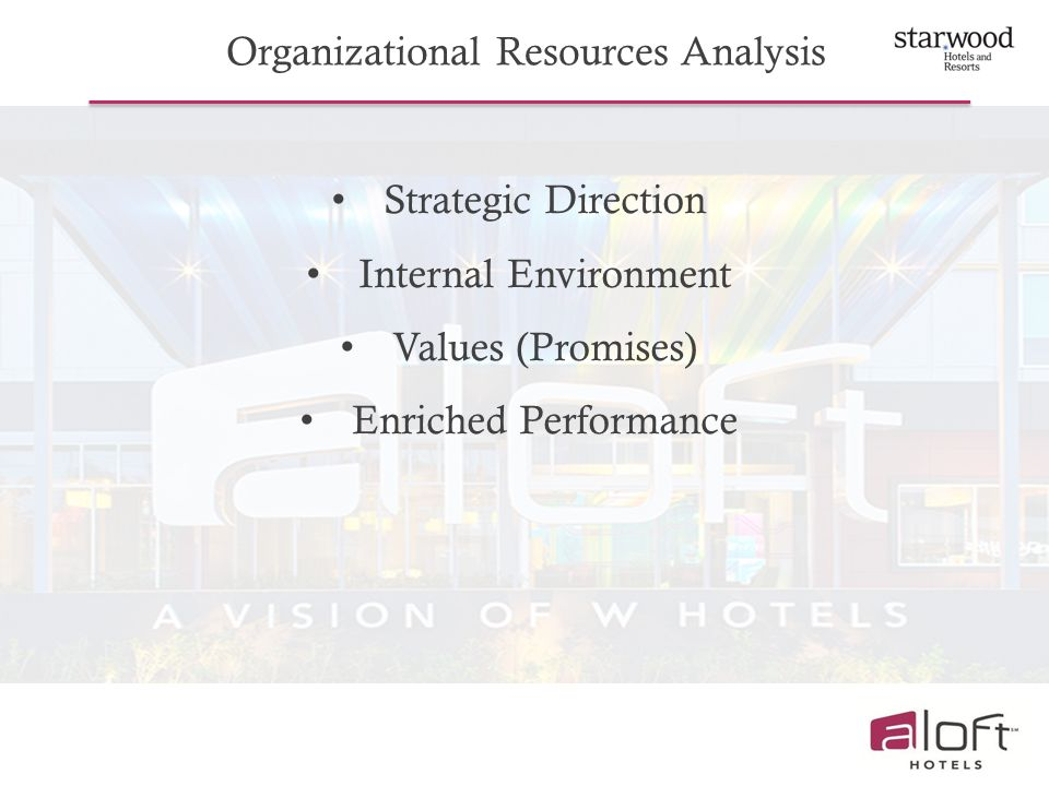 Organizational Resources Analysis Strategic Direction Internal Environment Values (Promises) Enriched Performance