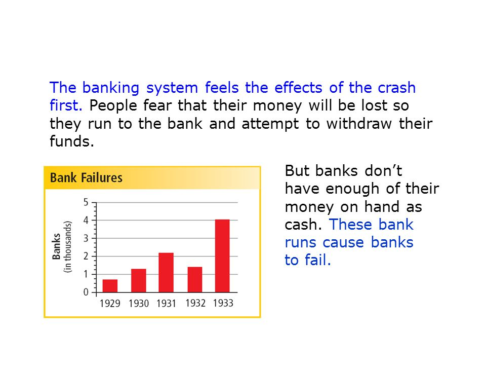 The banking system feels the effects of the crash first. People fear that their money will be lost so they run to the bank and attempt to withdraw the