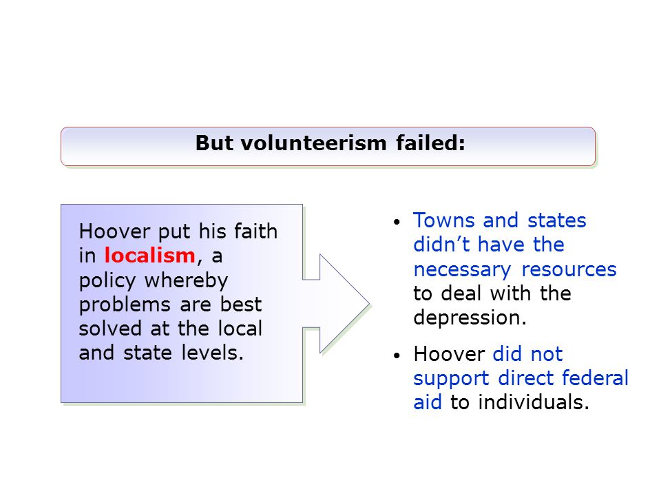 But volunteerism failed: Towns and states didn't have the necessary resources to deal with the depression. Hoover did not support direct federal aid t