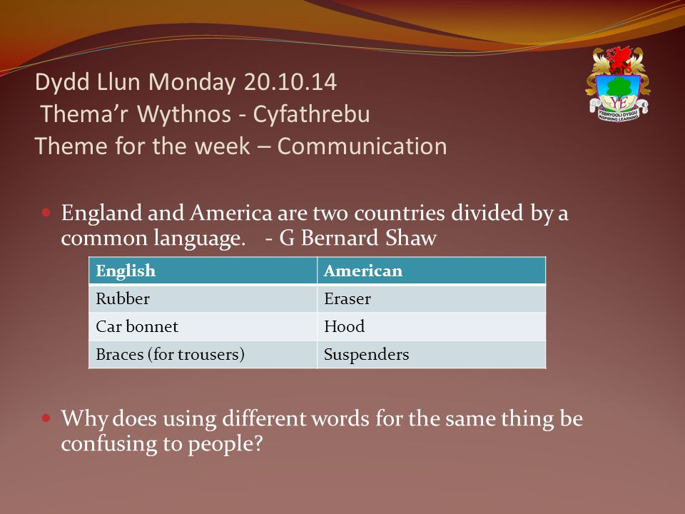 Dydd Llun Monday 20.10.14 Thema'r Wythnos - Cyfathrebu Theme for the week – Communication England and America are two countries divided by a common language.