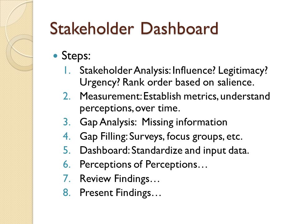 Stakeholder Dashboard Steps: 1.Stakeholder Analysis: Influence.