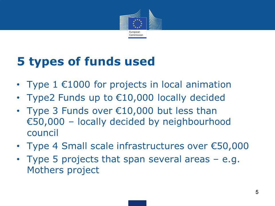 5 types of funds used 5 Type 1 €1000 for projects in local animation Type2 Funds up to €10,000 locally decided Type 3 Funds over €10,000 but less than €50,000 – locally decided by neighbourhood council Type 4 Small scale infrastructures over €50,000 Type 5 projects that span several areas – e.g.