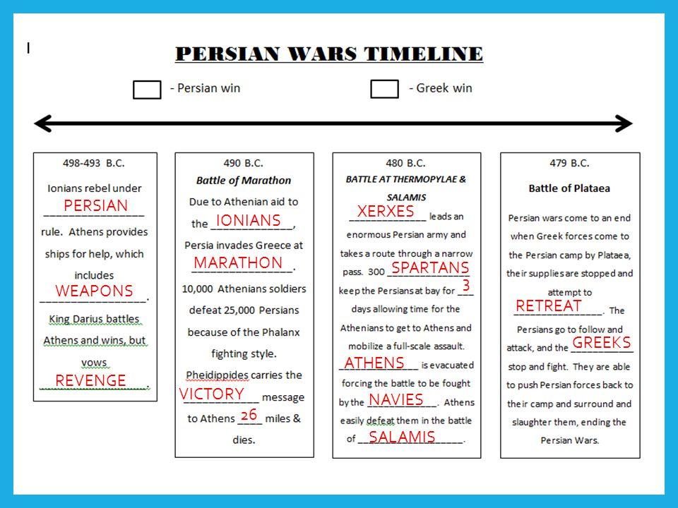 PERSIAN WEAPONS REVENGE IONIANS MARATHON VICTORY 26 XERXES SPARTANS 3 ATHENS NAVIES SALAMIS RETREAT GREEKS
