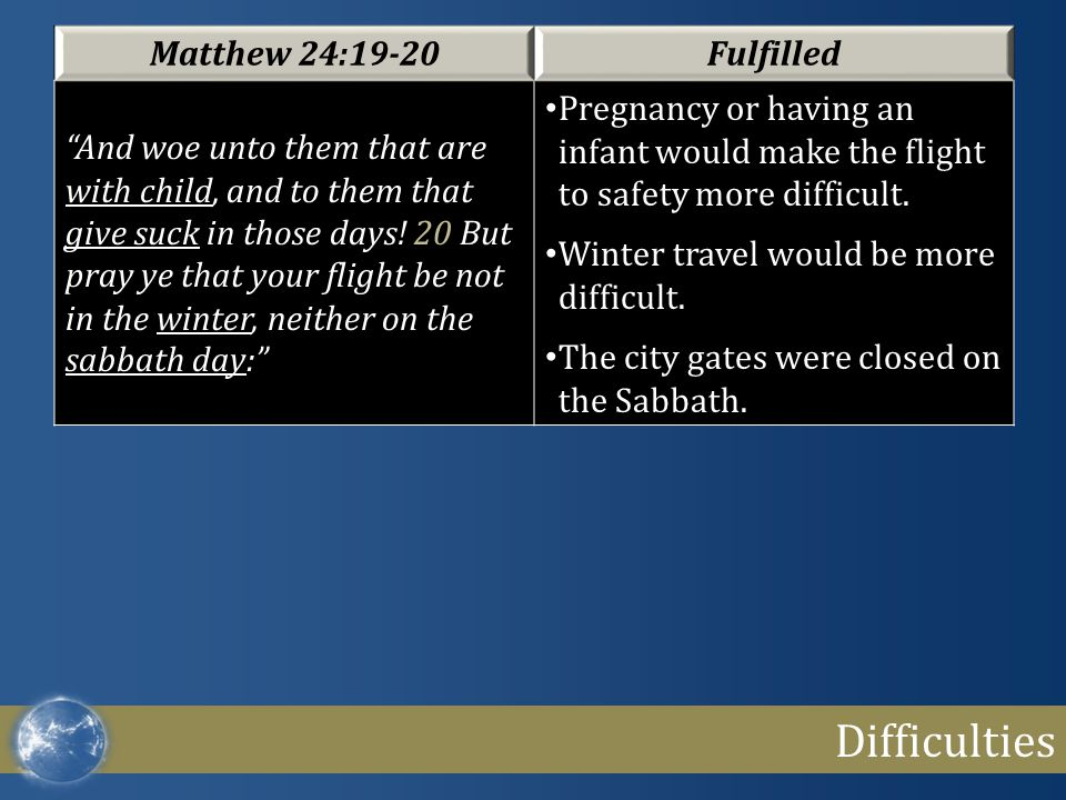 """Difficulties Matthew 24:19-20Fulfilled """"And woe unto them that are with child, and to them that give suck in those days! 20 But pray ye that your flig"""
