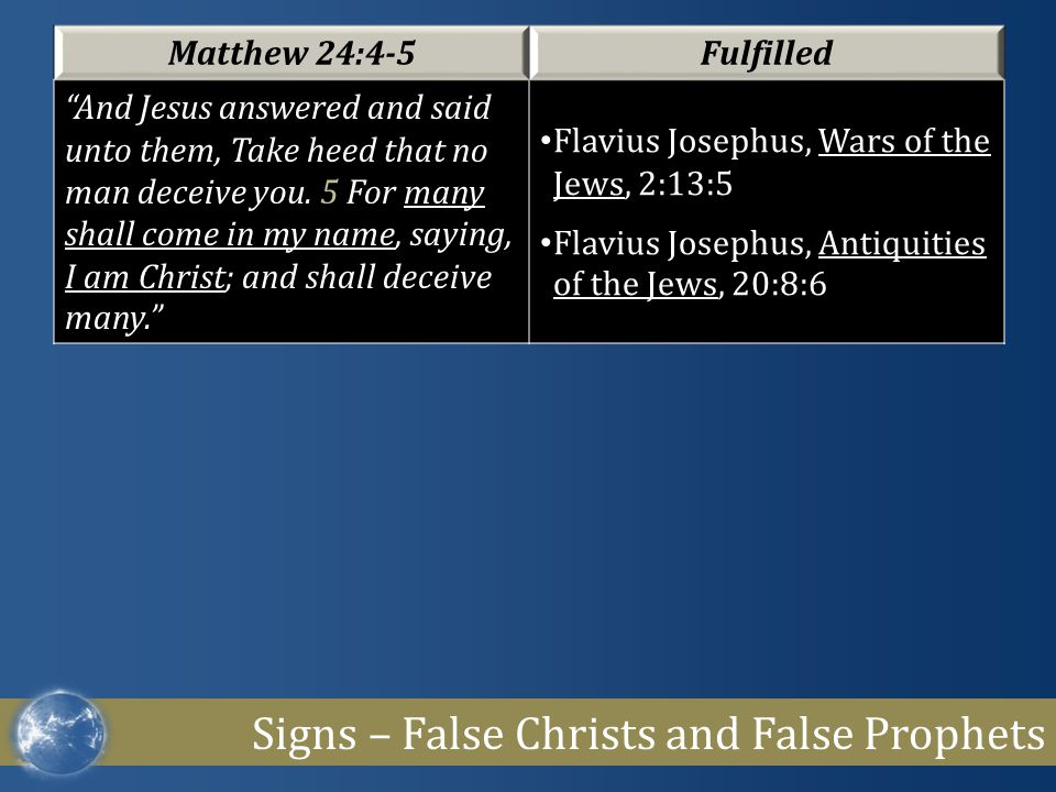 """Signs – False Christs and False Prophets Matthew 24:4-5Fulfilled """"And Jesus answered and said unto them, Take heed that no man deceive you. 5 For many"""