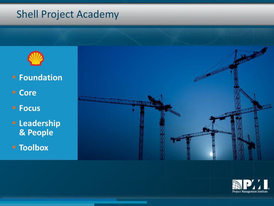  Foundation  Core  Focus  Leadership & People  Toolbox