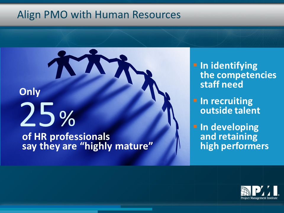 Align PMO with Human Resources  In identifying the competencies staff need  In recruiting outside talent  In developing and retaining high performers of HR professionals say they are highly mature % Only 25