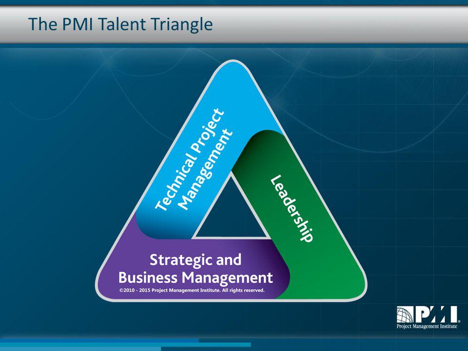 The PMI Talent Triangle