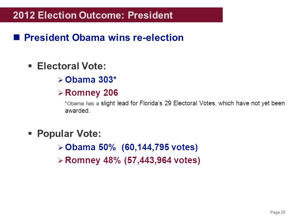 Page 29 2012 Election Outcome: President President Obama wins re-election  Electoral Vote:  Obama 303*  Romney 206 *Obama has a slight lead for Florida's 29 Electoral Votes, which have not yet been awarded.