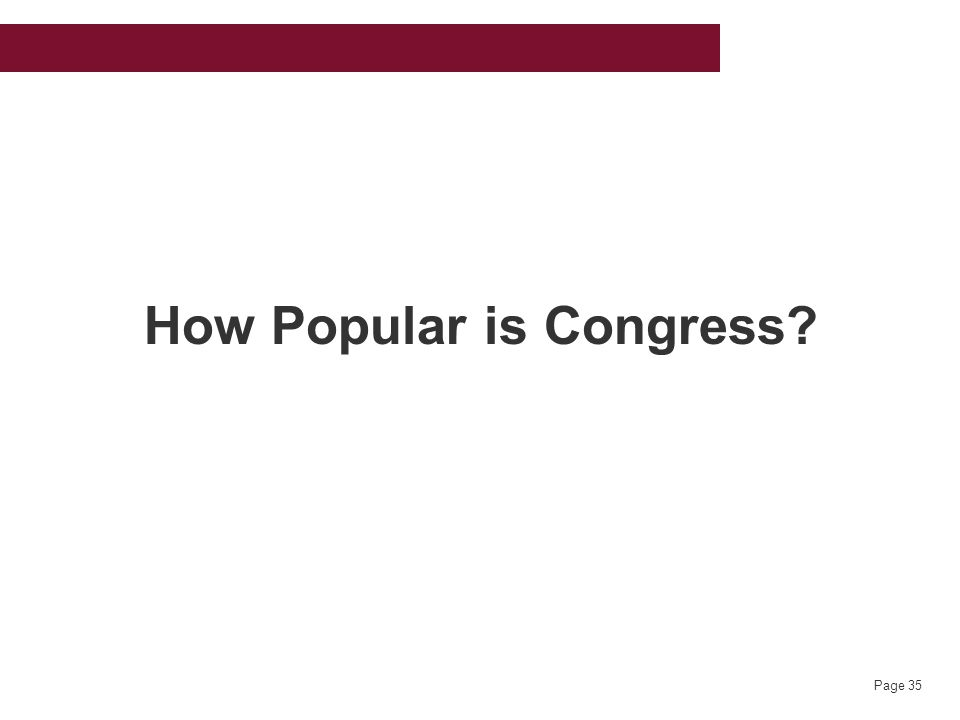 Page 35 How Popular is Congress