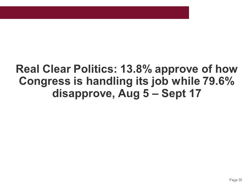 Page 36 Real Clear Politics: 13.8% approve of how Congress is handling its job while 79.6% disapprove, Aug 5 – Sept 17