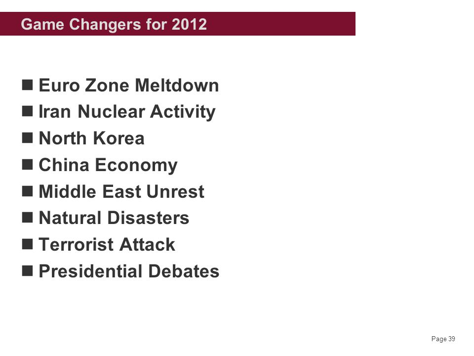 Page 39 Game Changers for 2012 Euro Zone Meltdown Iran Nuclear Activity North Korea China Economy Middle East Unrest Natural Disasters Terrorist Attack Presidential Debates