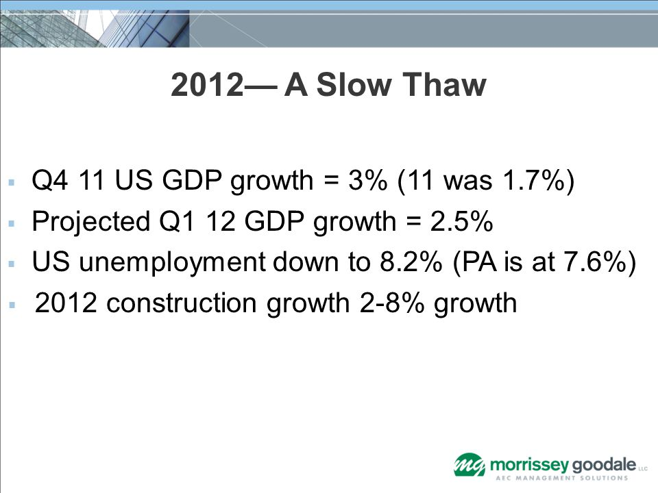 Q4 11 US GDP growth = 3% (11 was 1.7%)  Projected Q1 12 GDP growth = 2.5%  US unemployment down to 8.2% (PA is at 7.6%)  2012 construction growth 2-8% growth 2012— A Slow Thaw